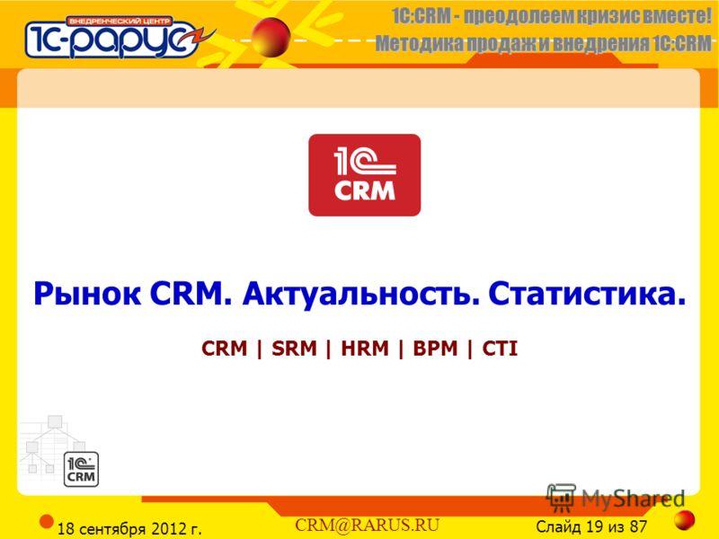 1C:CRM - преодолеем кризис вместе! Методика продаж и внедрения 1С:CRM Слайд 19 из 87 CRM@RARUS.RU 18 сентября 2012 г. Рынок CRM. Актуальность. Статистика. CRM | SRM | HRM | BPM | CTI