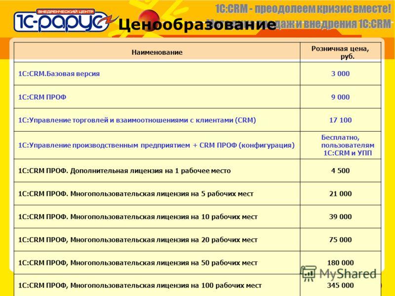 1C:CRM - преодолеем кризис вместе! Методика продаж и внедрения 1С:CRM Слайд 40 из 87 CRM@RARUS.RU 18 сентября 2012 г. Ценообразование Для партнеров фирмы «1С» предусмотрены скидки. Цены для партнеров можно получить, отправив запрос по адресу crm@raru