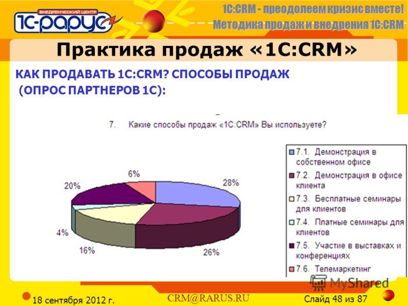 1C:CRM - преодолеем кризис вместе! Методика продаж и внедрения 1С:CRM Слайд 48 из 87 CRM@RARUS.RU 18 сентября 2012 г. КАК ПРОДАВАТЬ 1С:CRM? СПОСОБЫ ПРОДАЖ (ОПРОС ПАРТНЕРОВ 1С): Практика продаж «1С:CRM»
