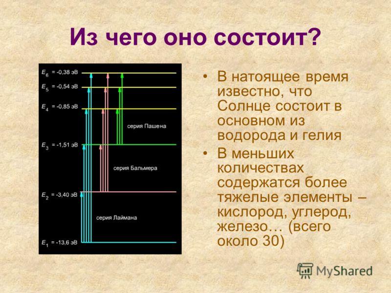 Из чего оно состоит? В натоящее время известно, что Солнце состоит в основном из водорода и гелия В меньших количествах содержатся более тяжелые элементы – кислород, углерод, железо… (всего около 30)