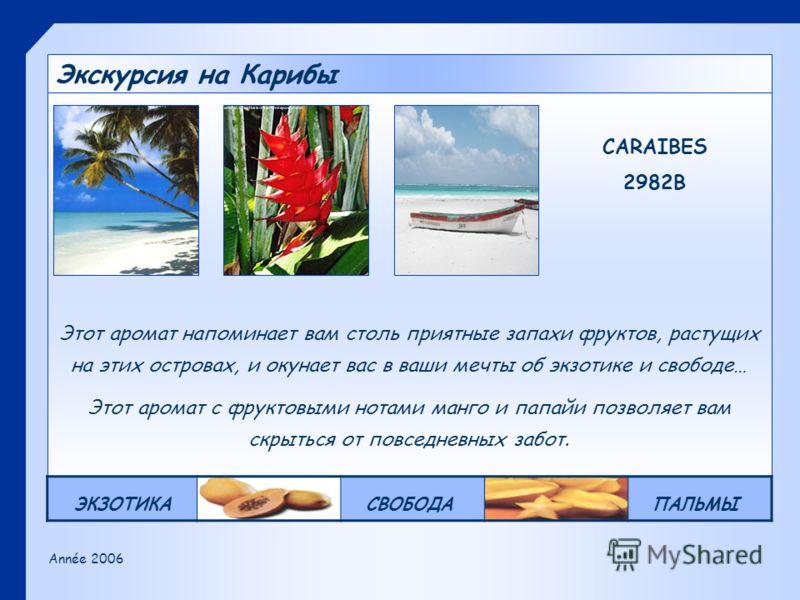 Année 2006 CARAIBES 2982B Этот аромат напоминает вам столь приятные запахи фруктов, растущих на этих островах, и окунает вас в ваши мечты об экзотике и свободе… Этот аромат с фруктовыми нотами манго и папайи позволяет вам скрыться от повседневных заб