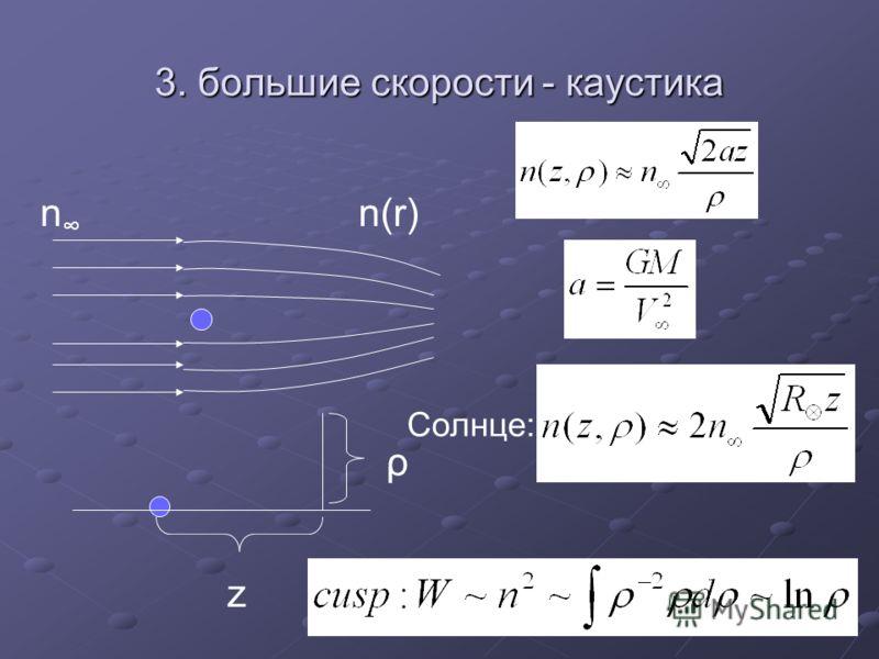3. большие скорости - каустика n n(r) ρ z Солнце: