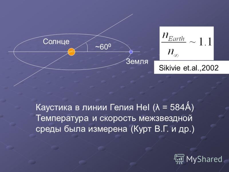 ~60 0 Солнце Земля Каустика в линии Гелия HeI (λ = 584Ǻ) Температура и скорость межзвездной среды была измерена (Курт В.Г. и др.) Sikivie et.al.,2002