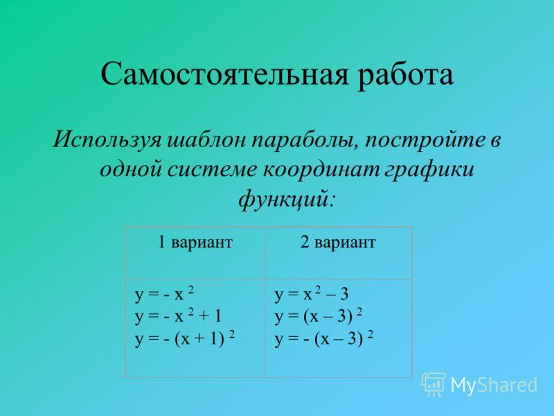 Самостоятельная работа Используя шаблон параболы, постройте в одной системе координат графики функций: 1 вариант2 вариант y = - x 2 y = - x 2 + 1 y = - (x + 1) 2 y = x 2 – 3 y = (x – 3) 2 y = - (x – 3) 2