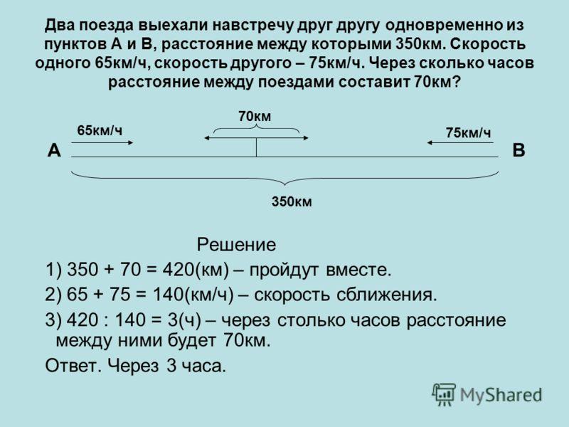 Два поезда выехали навстречу друг другу одновременно из пунктов А и В, расстояние между которыми 350км. Скорость одного 65км/ч, скорость другого – 75км/ч. Через сколько часов расстояние между поездами составит 70км? Решение 1) 350 + 70 = 420(км) – пр