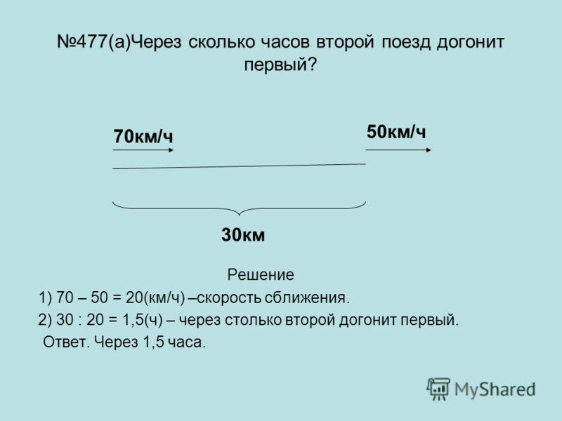 477(а)Через сколько часов второй поезд догонит первый? Решение 1) 70 – 50 = 20(км/ч) –скорость сближения. 2) 30 : 20 = 1,5(ч) – через столько второй догонит первый. Ответ. Через 1,5 часа. 30км 70км/ч 50км/ч
