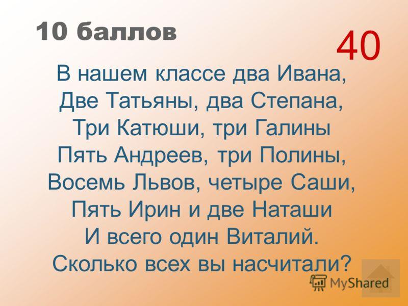 10 баллов В нашем классе два Ивана, Две Татьяны, два Степана, Три Катюши, три Галины Пять Андреев, три Полины, Восемь Львов, четыре Саши, Пять Ирин и две Наташи И всего один Виталий. Сколько всех вы насчитали? 40