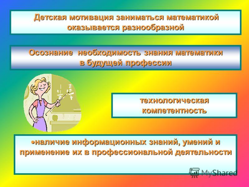 Осознание необходимость знания <a href='http://www.myshared.ru/theme/prezentatsiya-matematika-v-professii/' title='математика в профессиях'>математики