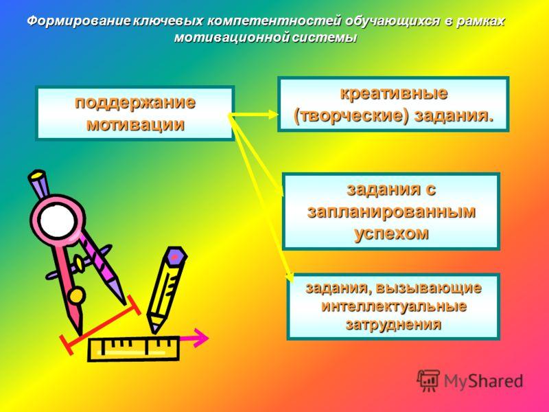Формирование ключевых компетентностей обучающихся в рамках мотивационной системы поддержание мотивации креативные (творческие) задания. задания с запланированным успехом задания, вызывающие интеллектуальные затруднения