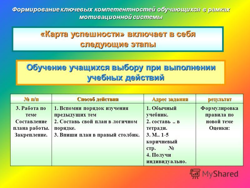 Формирование ключевых компетентностей обучающихся в рамках мотивационной системы «Карта успешности» включает в себя следующие этапы Обучение учащихся