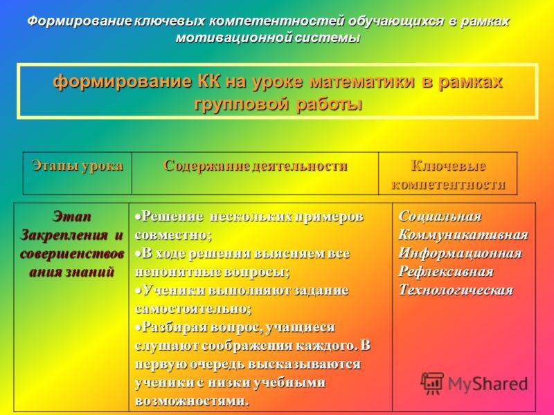 Формирование ключевых компетентностей обучающихся в рамках мотивационной системы формирование КК на уроке математики в рамках групповой работы Этапы у