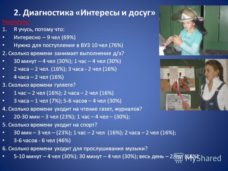 2. Диагностика «Интересы и досуг» Результаты: 1.Я учусь, потому что: Интересно – 9 чел (69%) Нужно для поступления в ВУЗ 10 чел (76%) 2. Сколько времени занимает выполнение д/з? 30 минут – 4 чел (30%); 1 час – 4 чел (30%) 2 часа – 2 чел. (16%); 3 час