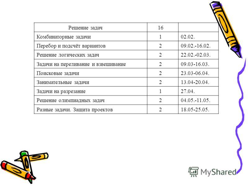 Решение задач 16 Комбинаторные задачи 102.02. Перебор и подсчёт вариантов 209.02.-16.02. Решение логических задач 222.02.-02.03. Задачи на переливание и взвешивание 209.03-16.03. Поисковые задачи 223.03-06.04. Занимательные задачи 213.04-20.04. Задач