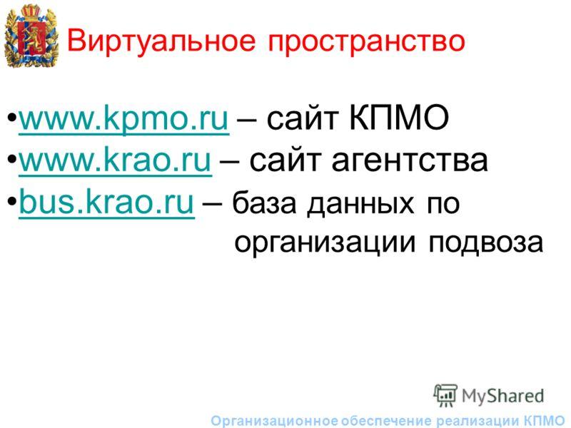 Виртуальное пространство Организационное обеспечение реализации КПМО www.kpmo.ru – сайт КПМОwww.kpmo.ru www.krao.ru – сайт агентстваwww.krao.ru bus.krao.ru – база данных по организации подвозаbus.krao.ru