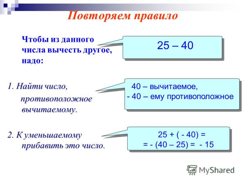 Чтобы из данного числа вычесть другое, надо: 1. Найти число, противоположное вычитаемому. противоположное вычитаемому. 2. К уменьшаемому прибавить это число. 25 – 40 40 – вычитаемое, - 40 – ему противоположное 40 – вычитаемое, - 40 – ему противополож