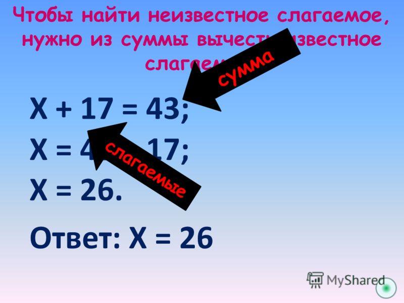Чтобы найти неизвестное слагаемое, нужно из суммы вычесть известное слагаемое. Х + 17 = 43; Х = 43 – 17; Х = 26. сумма слагаемые Ответ: Х = 26