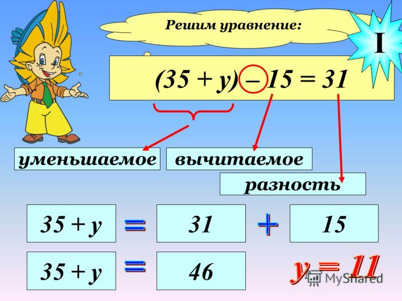 Решим уравнение: (35 + у) – 15 = 31 уменьшаемоевычитаемое разность 35 + у3115 I 35 + у46