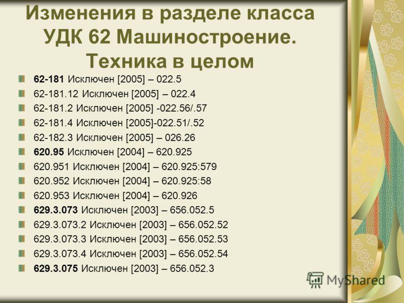 Изменения в разделе класса УДК 62 Машиностроение. Техника в целом 62-181 Исключен [2005] – 022.5 62-181.12 Исключен [2005] – 022.4 62-181.2 Исключен [2005] -022.56/.57 62-181.4 Исключен [2005]-022.51/.52 62-182.3 Исключен [2005] – 026.26 620.95 Исклю