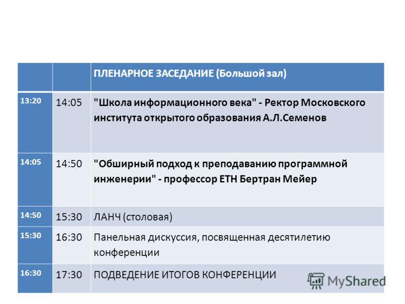 ПЛЕНАРНОЕ ЗАСЕДАНИЕ (Большой зал) 13:20 14:05