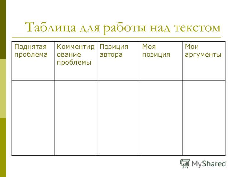 Таблица для работы над текстом Поднятая проблема Комментир ование проблемы Позиция автора Моя позиция Мои аргументы