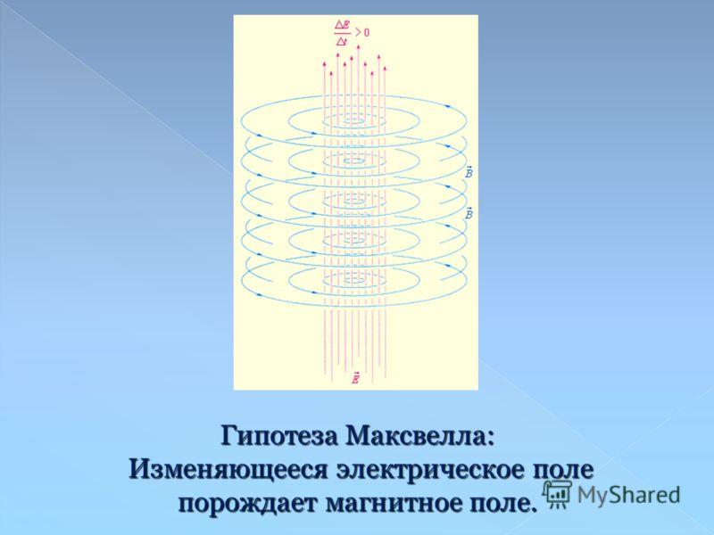 Гипотеза Максвелла: Изменяющееся электрическое поле порождает магнитное поле. Изменяющееся электрическое поле порождает магнитное поле.