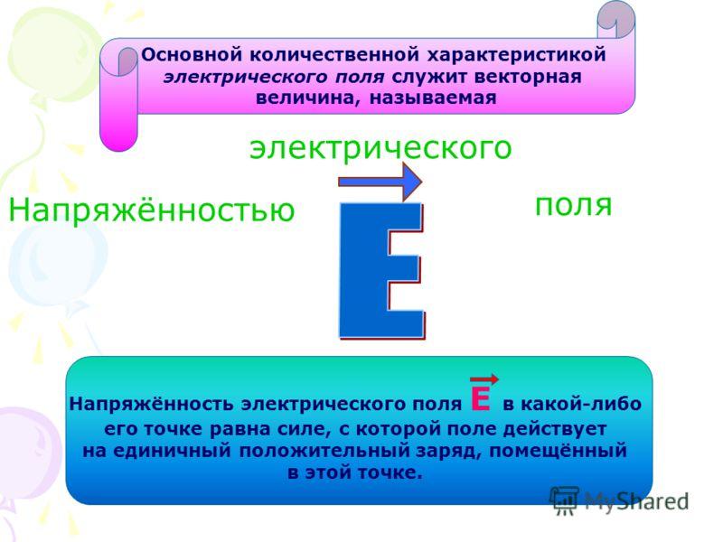 Основной количественной характеристикой электрического поля служит векторная величина, называемая поля Напряжённостью электрического Напряжённость электрического поля Е в какой-либо его точке равна силе, с которой поле действует на единичный положите