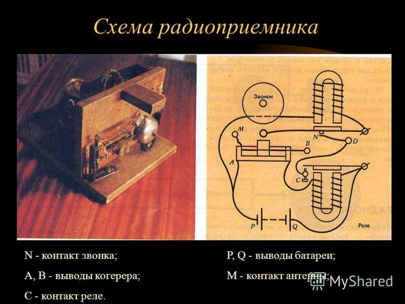 7 мая 1895 года Александр Степанович Попов применил электро- магнитные волны для радиосвязи. ….. _.._... _._ …..._. _ _..