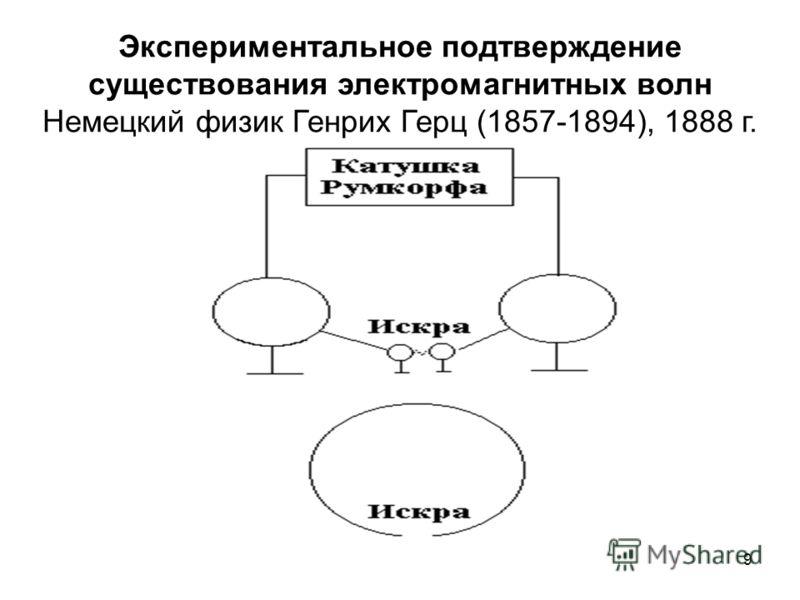 9 Экспериментальное подтверждение существования электромагнитных волн Немецкий физик Генрих Герц (1857-1894), 1888 г.