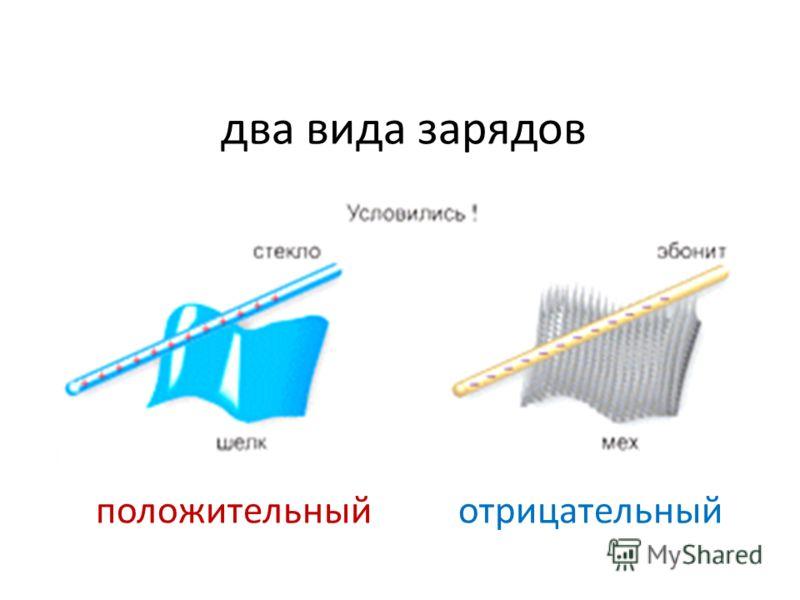 два вида зарядов положительныйотрицательный