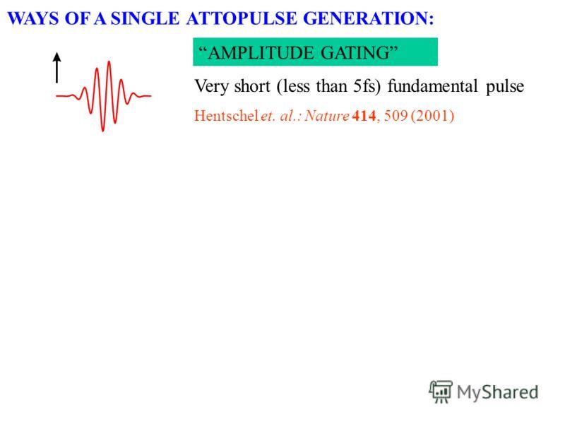 WAYS OF A SINGLE ATTOPULSE GENERATION: Very short (less than 5fs) fundamental pulse Hentschel et. al.: Nature 414, 509 (2001) AMPLITUDE GATING