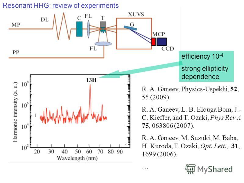 R. A. Ganeev, Physics-Uspekhi, 52, 55 (2009). R. A. Ganeev, L. B. Elouga Bom, J.- C. Kieffer, and T. Ozaki, Phys Rev A 75, 063806 (2007). R. A. Ganeev, M. Suzuki, M. Baba, H. Kuroda, T. Ozaki, Opt. Lett., 31, 1699 (2006). … efficiency 10 -4 strong el