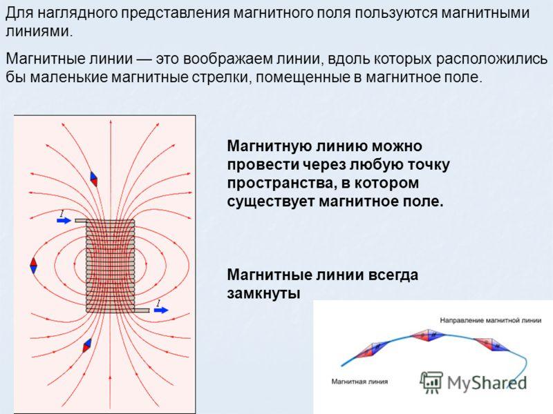 Для наглядного представления магнитного поля пользуются магнитными линиями. Магнитные линии это воображаем линии, вдоль которых расположились бы маленькие магнитные стрелки, помещенные в магнитное поле. Магнитную линию можно провести через любую точк