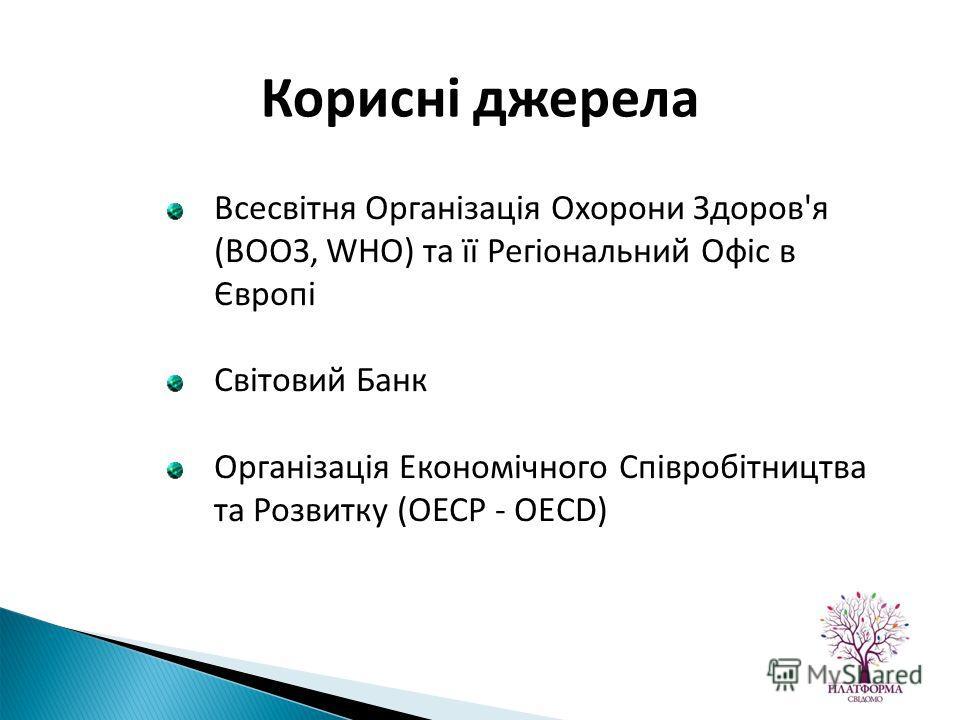 Всесвітня Організація Охорони Здоров'я (ВООЗ, WHO) та її Регіональний Офіс в Європі Світовий Банк Організація Економічного Співробітництва та Розвитку (ОЕСР - OECD) Корисні джерела