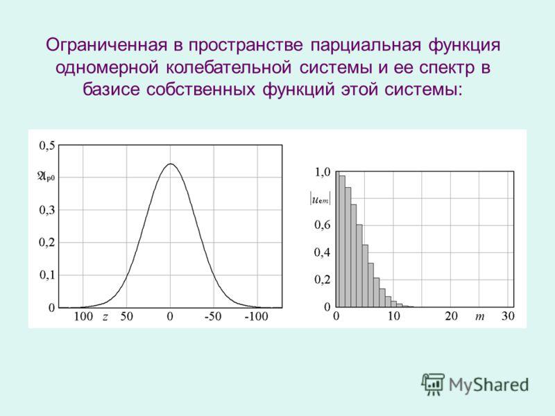 Ограниченная в пространстве парциальная функция одномерной колебательной системы и ее спектр в базисе собственных функций этой системы: