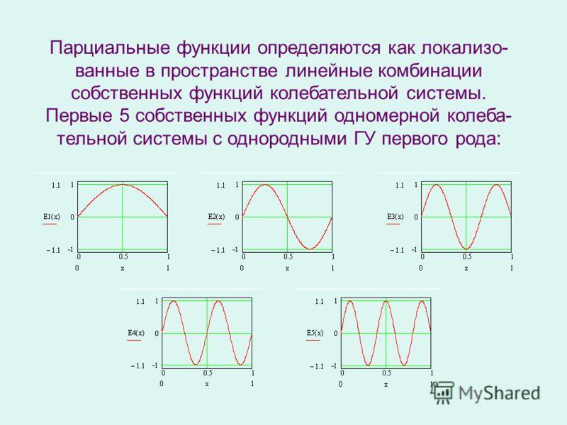 Парциальные функции определяются как локализо- ванные в пространстве линейные комбинации собственных функций колебательной системы. Первые 5 собственных функций одномерной колеба- тельной системы с однородными ГУ первого рода: