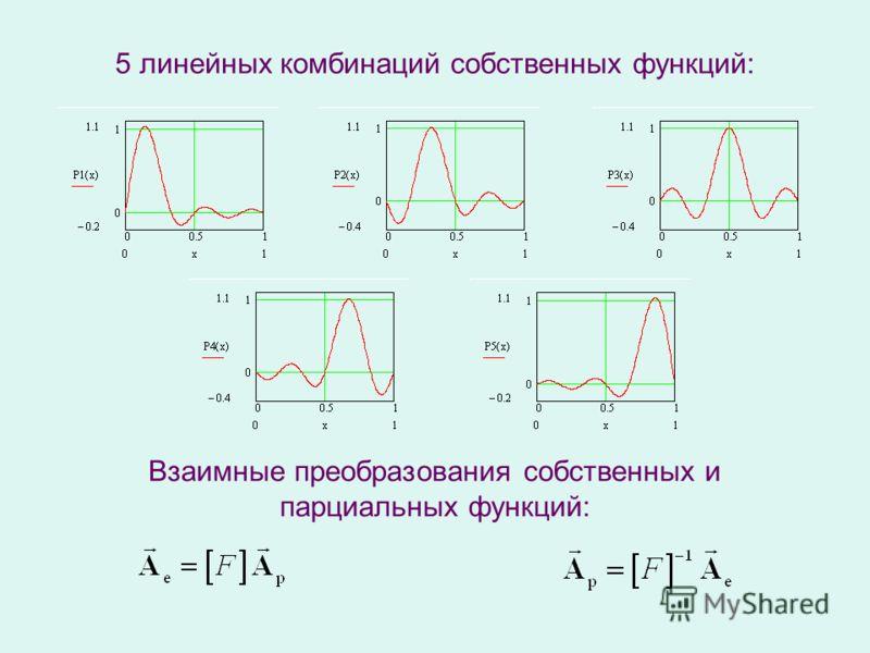 5 линейных комбинаций собственных функций: Взаимные преобразования собственных и парциальных функций: