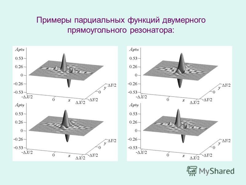 Примеры парциальных функций двумерного прямоугольного резонатора: