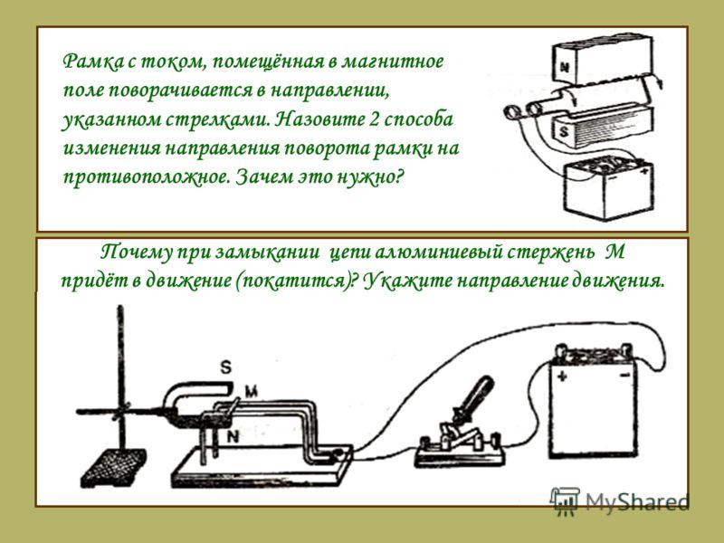 Почему при замыкании цепи алюминиевый стержень М придёт в движение (покатится)? Укажите направление движения. Рамка с током, помещённая в магнитное поле поворачивается в направлении, указанном стрелками. Назовите 2 способа изменения направления повор