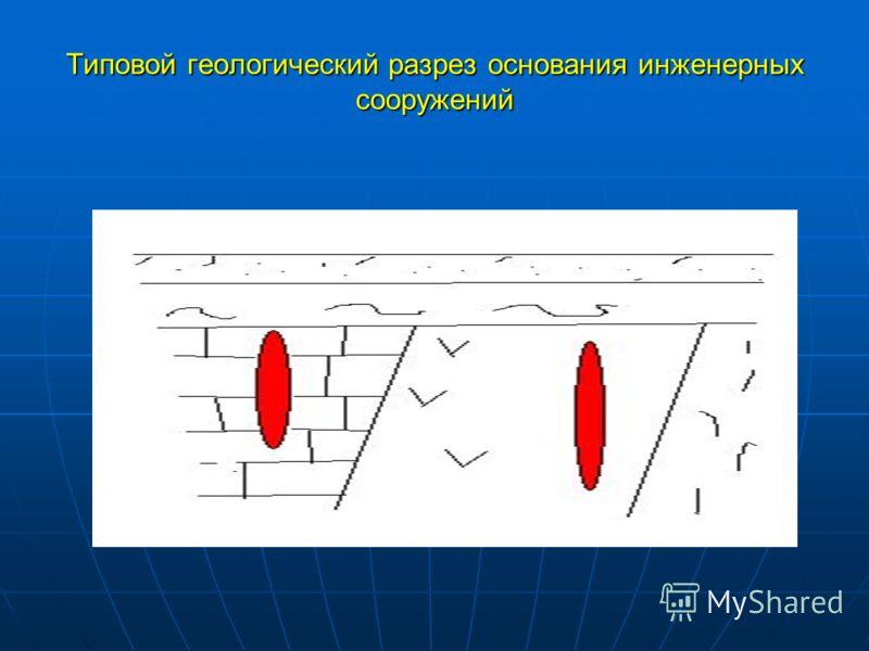 Типовой геологический разрез основания инженерных сооружений