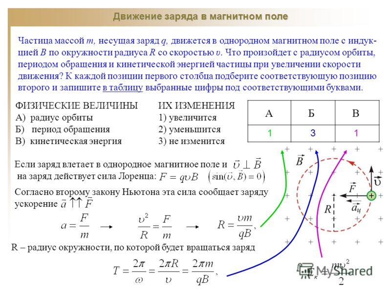 Движение заряда в магнитном поле Частица массой т, несущая заряд q, движется в однородном магнитном поле с индук- цией В по окружности радиуса R со скоростью υ. Что произойдет с радиусом орбиты, периодом обращения и кинетической энергией частицы при