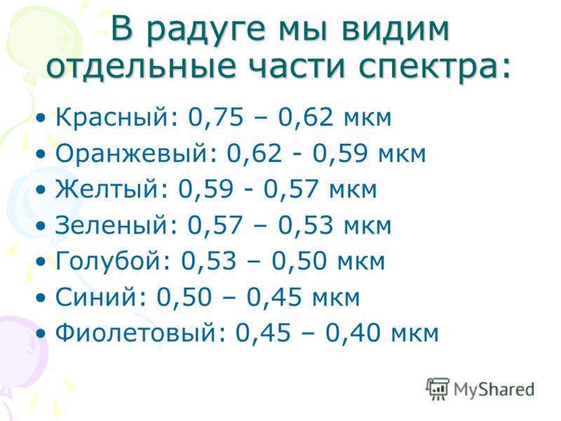 В радуге мы видим отдельные части спектра: Красный: 0,75 – 0,62 мкм Оранжевый: 0,62 - 0,59 мкм Желтый: 0,59 - 0,57 мкм Зеленый: 0,57 – 0,53 мкм Голубой: 0,53 – 0,50 мкм Синий: 0,50 – 0,45 мкм Фиолетовый: 0,45 – 0,40 мкм