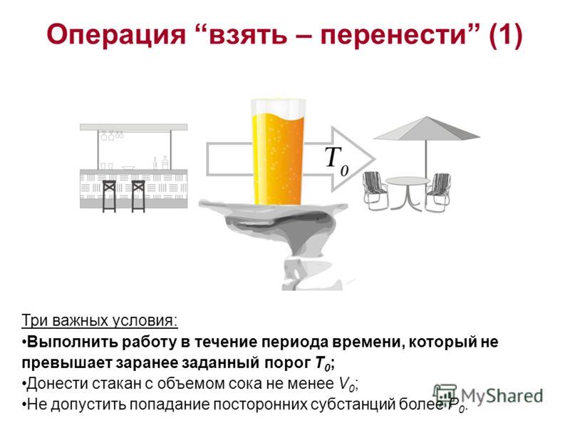 Операция взять – перенести (1) Три важных условия: Выполнить работу в течение периода времени, который не превышает заранее заданный порог T 0 ; Донести стакан с объемом сока не менее V 0 ; Не допустить попадание посторонних субстанций более P 0.