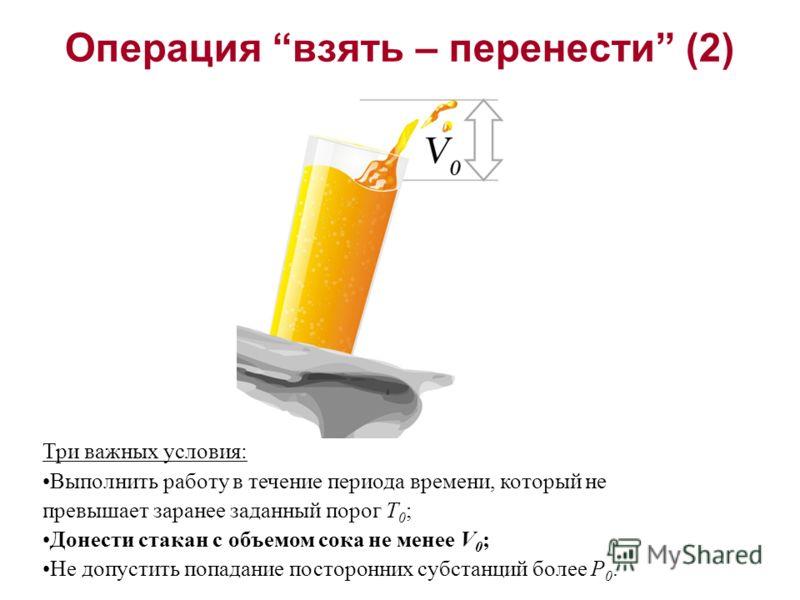 Операция взять – перенести (2) Три важных условия: Выполнить работу в течение периода времени, который не превышает заранее заданный порог T 0 ; Донести стакан с объемом сока не менее V 0 ; Не допустить попадание посторонних субстанций более P 0.