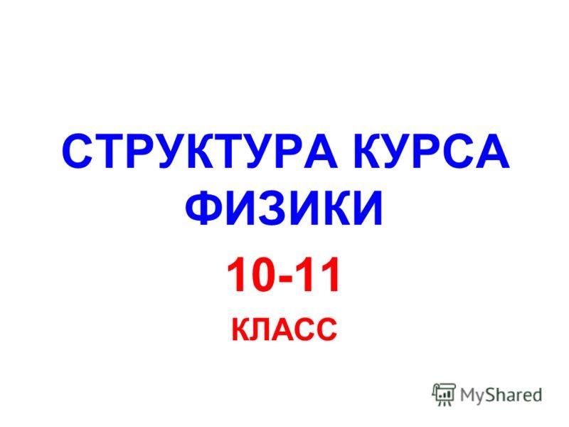СТРУКТУРА КУРСА ФИЗИКИ 10-11 КЛАСС