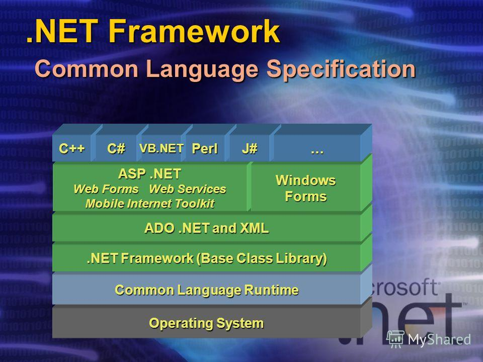 .NET Framework Common Language Specification Operating System Common Language Runtime.NET Framework (Base Class Library) ADO.NET and XML ASP.NET Web Forms Web Services Mobile Internet Toolkit WindowsForms Common Language Specification C++C#VB.NETPerl