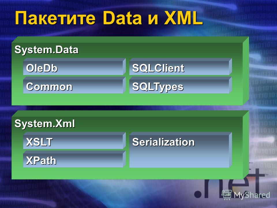 Пакетите Data и XML System.Data SQLTypes SQLClient Common OleDb System.Xml Serialization XPath XSLT