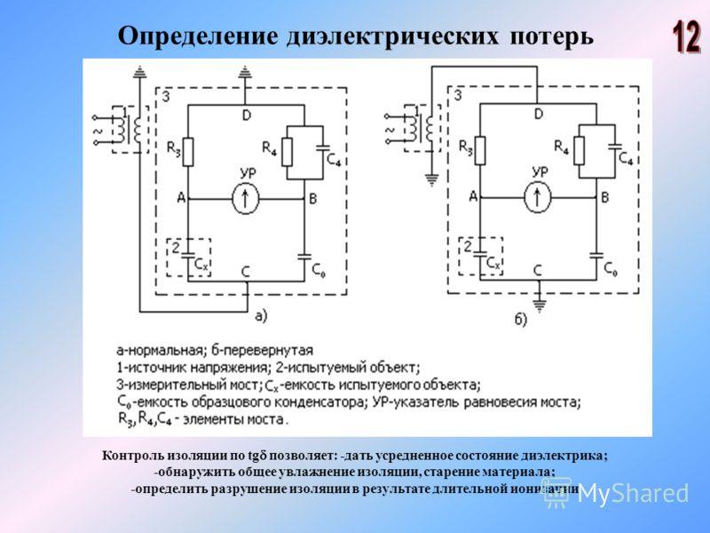 Определение диэлектрических потерь Контроль изоляции по tg позволяет: -дать усредненное состояние диэлектрика; -обнаружить общее увлажнение изоляции, старение материала; -определить разрушение изоляции в результате длительной ионизации