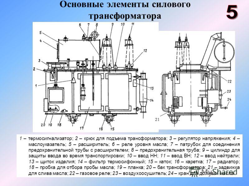 Основные элементы силового трансформатора 1 – термосигнализатор; 2 – крюк для подъема трансформатора; 3 – регулятор напряжения; 4 – маслоуказатель; 5 – расширитель; 6 – реле уровня масла; 7 – патрубок для соединения предохранительной трубы с расширит