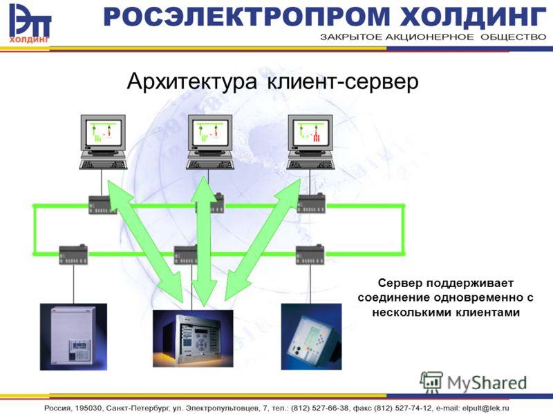 Архитектура клиент-сервер Сервер поддерживает соединение одновременно с несколькими клиентами
