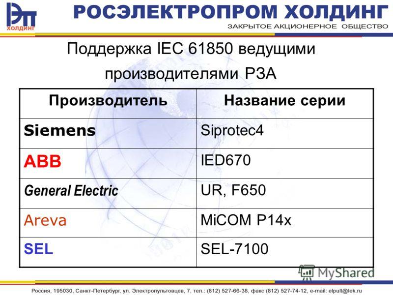 Поддержка IEC 61850 ведущими производителями РЗА ПроизводительНазвание серии Siemens Siprotec4 ABB IED670 General Electric UR, F650 Areva MiCOM P14x SELSEL-7100